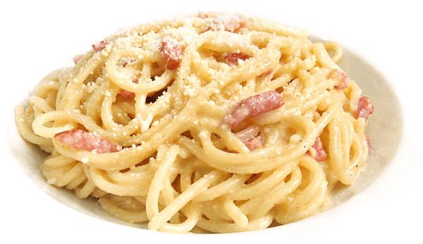 Receta de Espagueti Carbonara